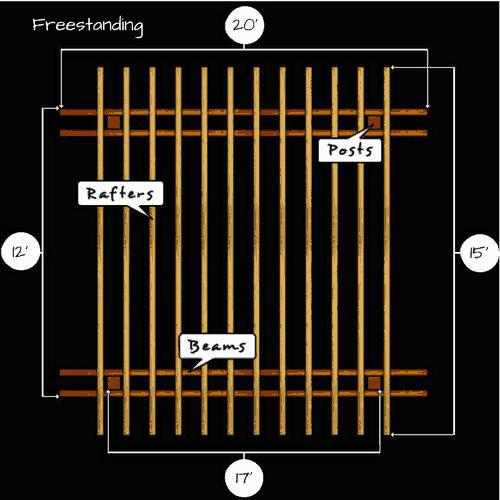 Freestanding footprint 15×20 Freestanding Pergola