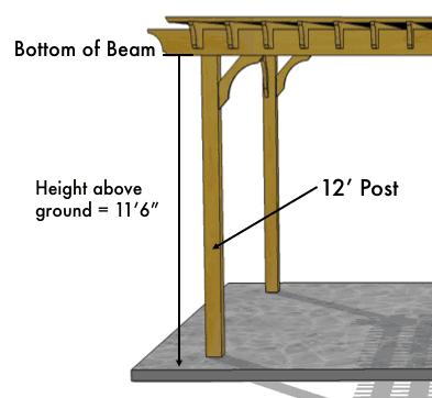 How to Measure for a Pergola | Pergola Kits by Pergola Depot
