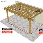12×20 Sombrero Pergola – Attached