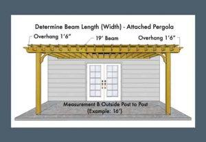 attached pergola kits