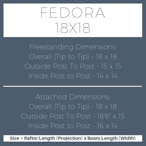 Fedora 18x18 pergola